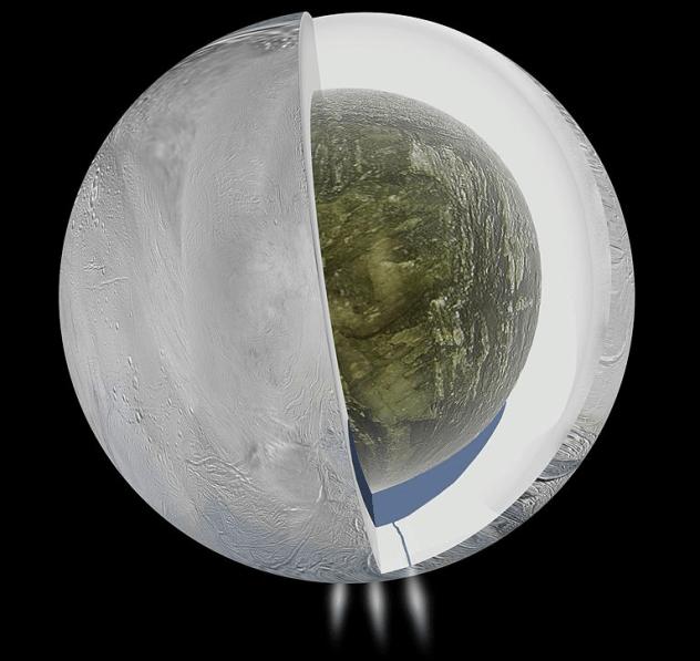 Enceladus-oceans