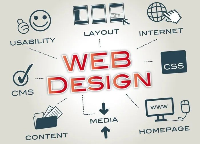 How New Design Can Change The Feel Of The Website -