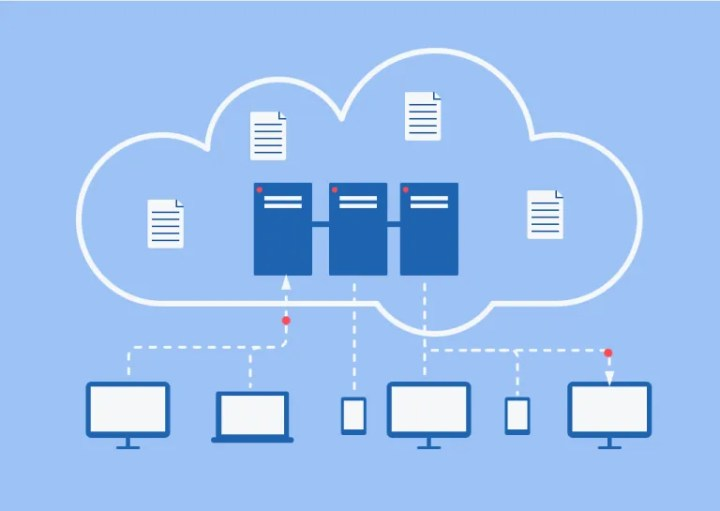 The Importance Of Cloud Hosting For Any Business - Hosting