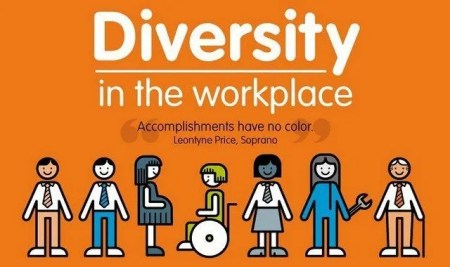 5 Smart Strategies to Improve Morale and Promote Diversity in the Workplace - Diversity