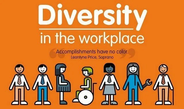 5 Smart Strategies to Improve Morale and Promote Diversity in the Workplace - Culture