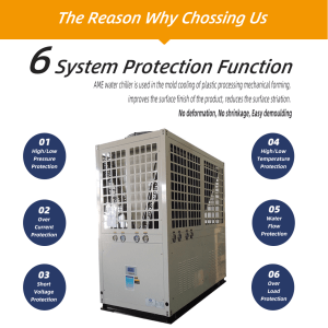 The 6 protection process of APTchiller