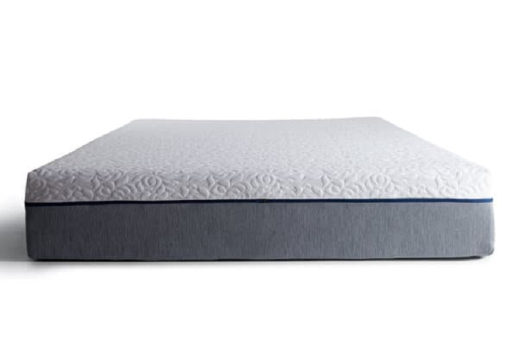 Get to Know about The Various Types of Mattresses Before Settling for One