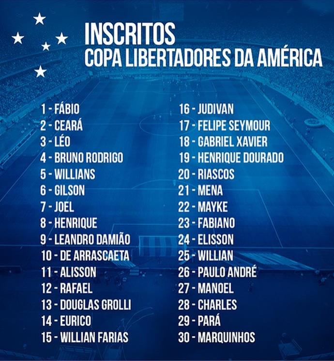 Lista de relacionados na Libertadores não conta com Júlio Baptista e Neílton (Foto: Facebook do  Cruzeiro)
