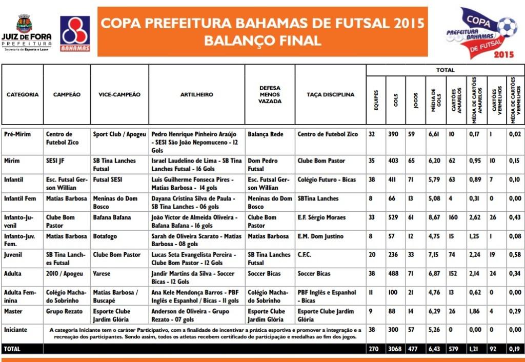 destaques 2015