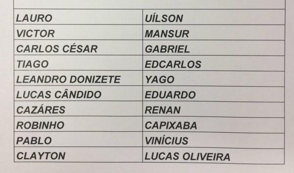 Lista de jogadores relacionados pelo Atlético para a partida diante do Tricordiano