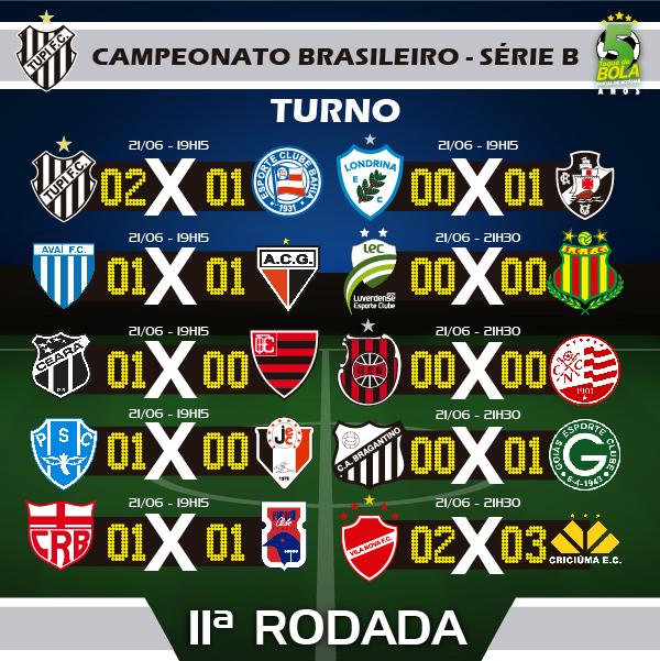 RESULTS 11A RODADA_TUPI CAMPEONATO BRASILEIRO SERIE B INSTAGRAM