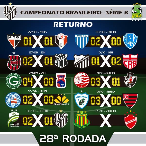 28a-rodada_tupi-campeonato-brasileiro-serie-b-instagram