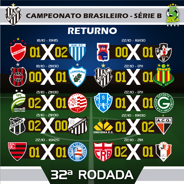 32a-rodada_tupi-campeonato-brasileiro-serie-b-instagram-copia
