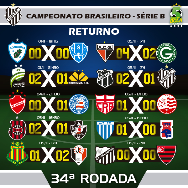34a-rodada_tupi-campeonato-brasileiro-serie-b-instagram