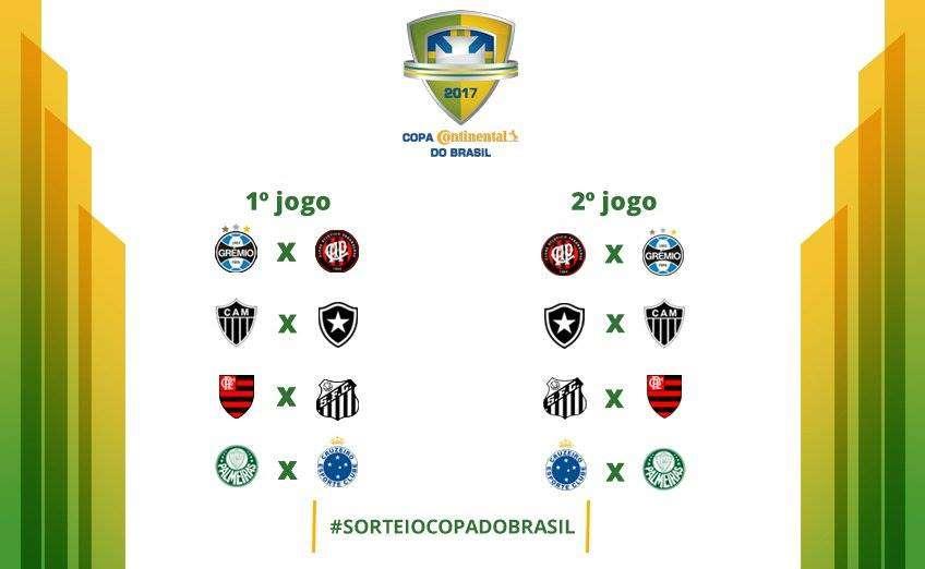 Copa do Brasil: Botafogo, Santos, Cruzeiro e Furacão decidem em casa