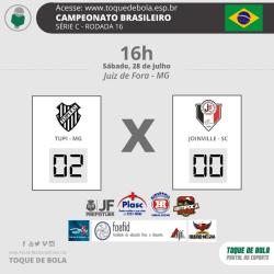 Fortes emoções! Tupi vence Joinville no jogo dos desesperados