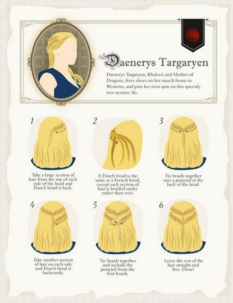 Styling Your Hair The Game Of Thrones Way Torcom