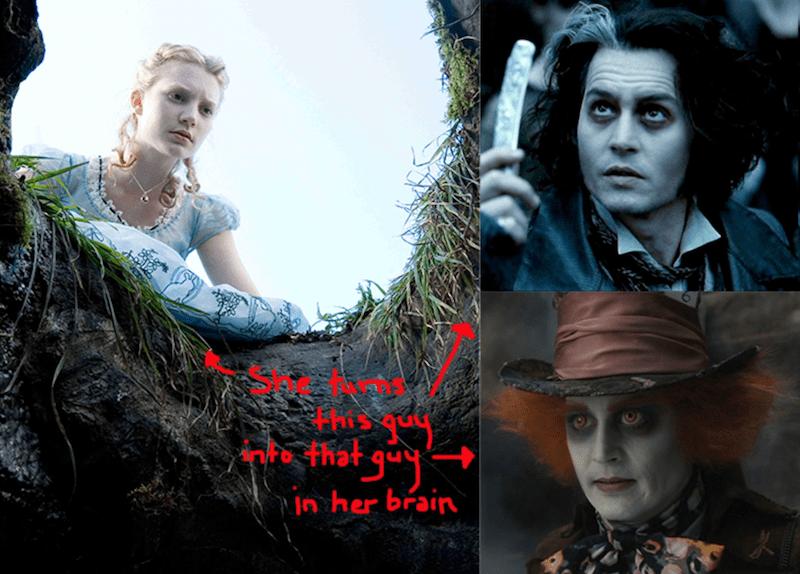 Alice Kingsleigh, Sweeney Todd, Mad Hatter
