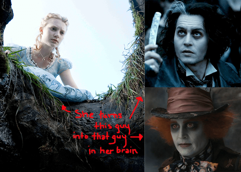 Alice Kingsleigh, Sweeney Todd, Mad Hatter