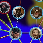 Which MCU Characters Are Ready for Civil War?