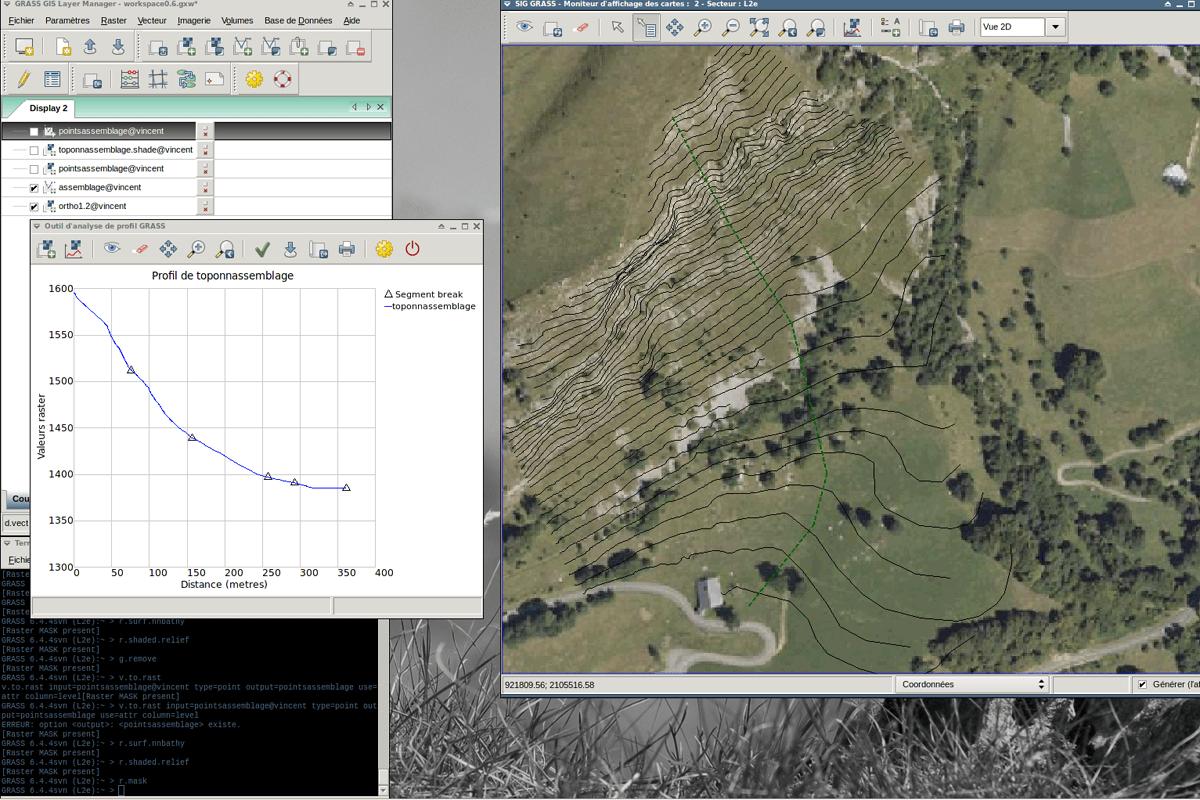 <h6>Analyse de la topographie</h6>