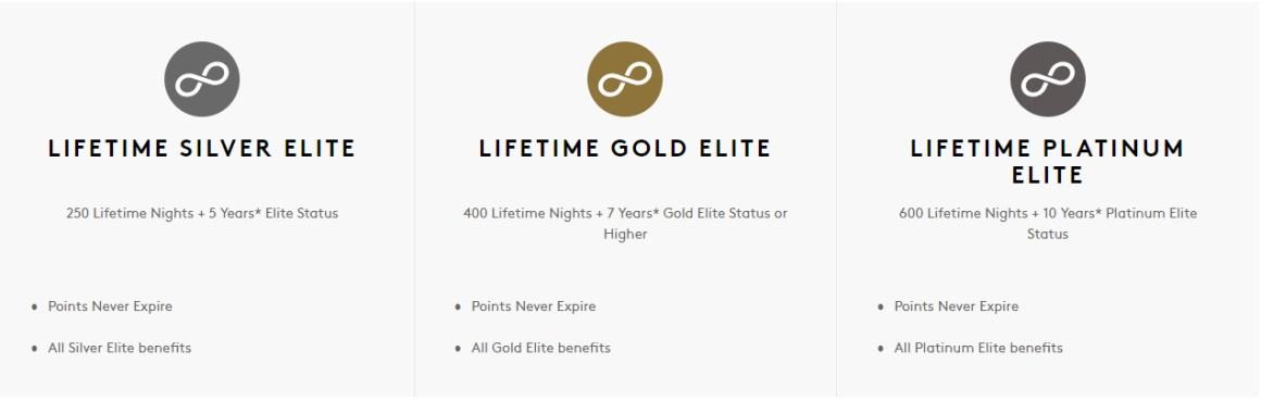 LifeTime Elite Marriott