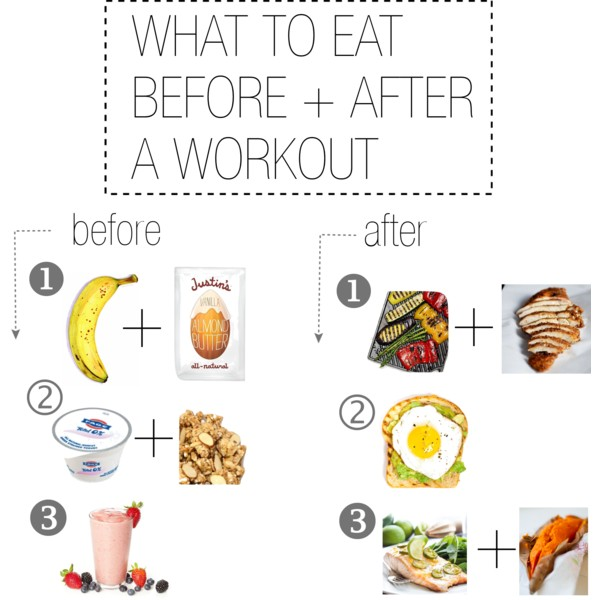 9-30 What to Eat Before and After a Workout