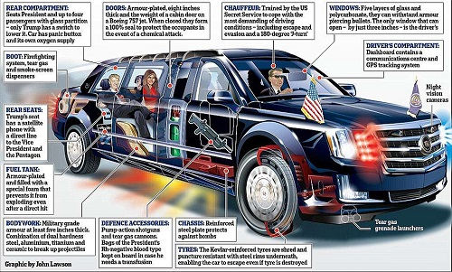 Donald Trump's Gets New $1.5m Presidential Limo That Can Save Him From Ballistic, Explosive And Chemical Weapons