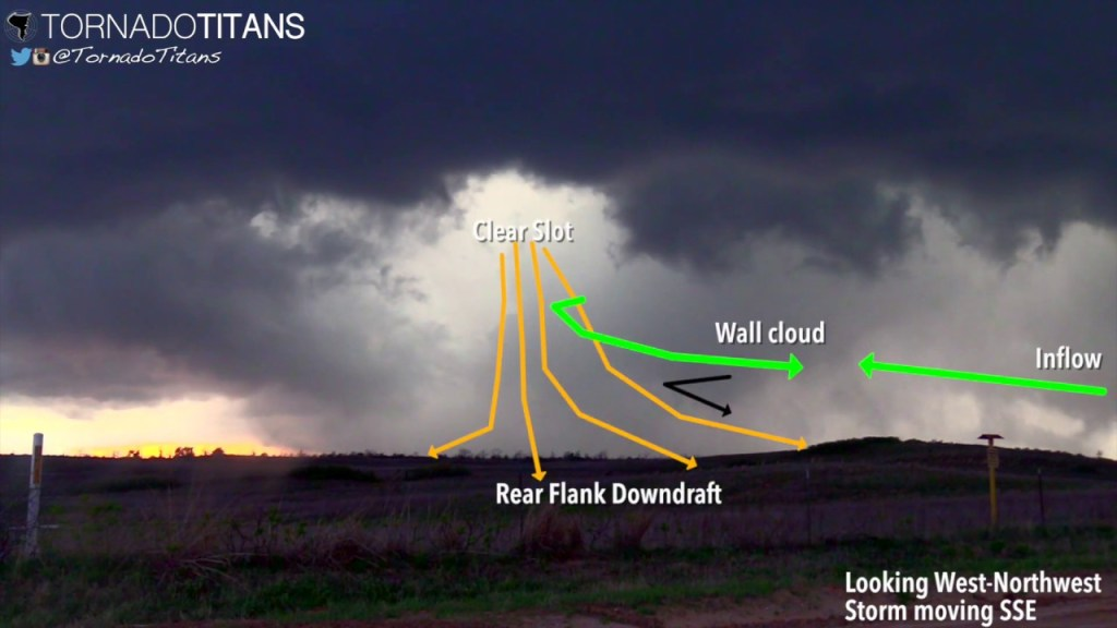 A tornadic cell in Oklahoma, but how can we tell what's happening?