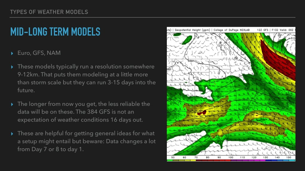 The Types of Weather Models