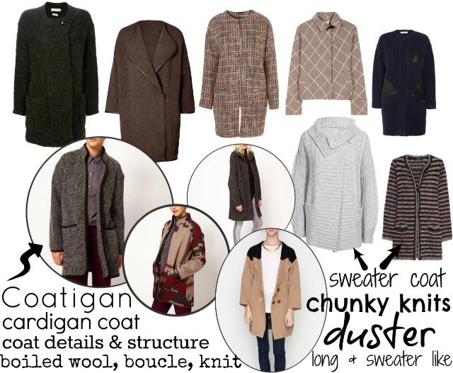 coatigan trend