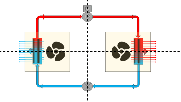 The Refrigeration Cycle Diagram
