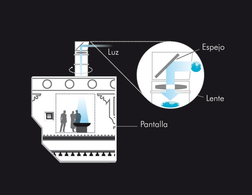 01 >> What Is A Camera Obscura Torre Tavira Cadiz