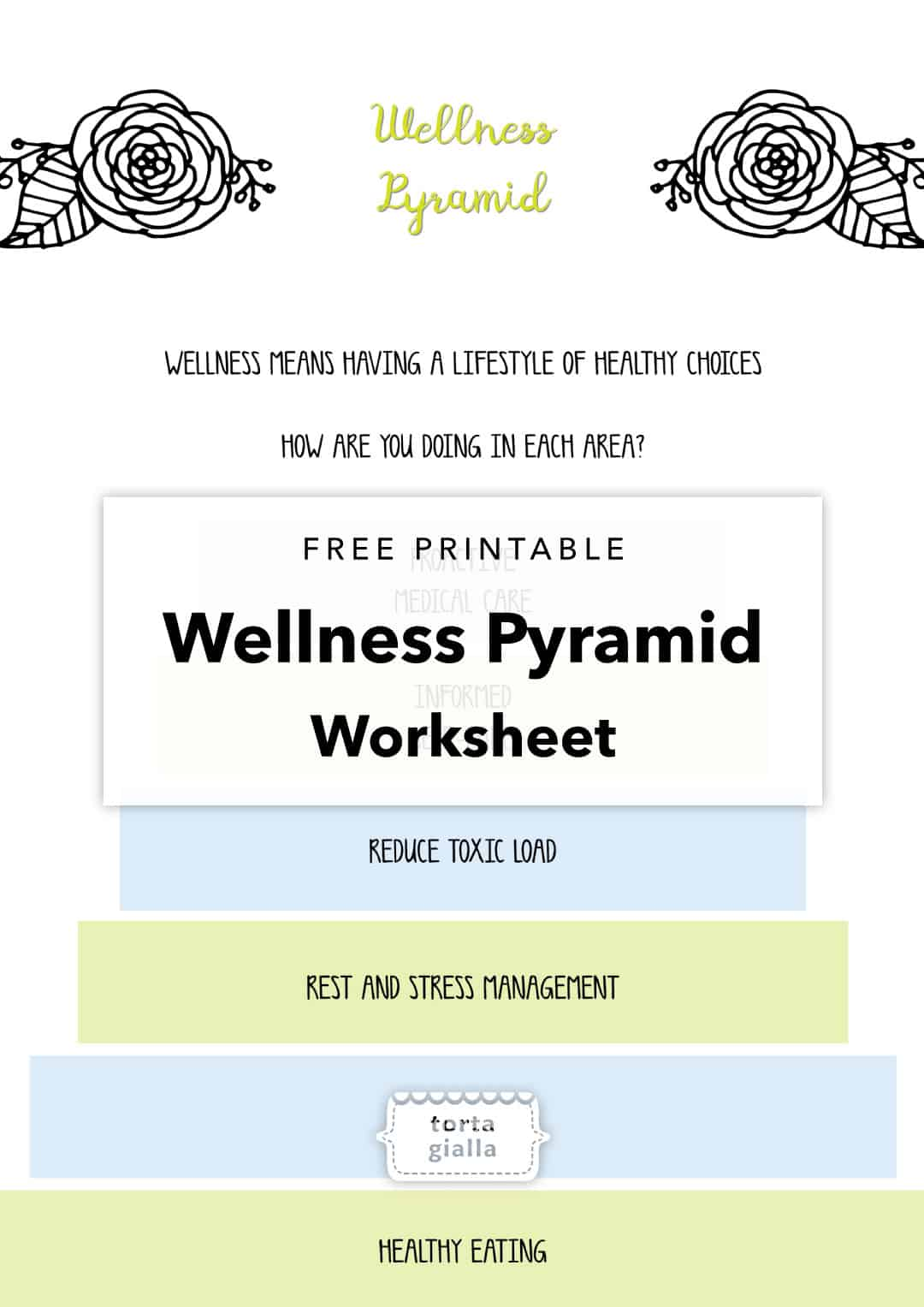Wellness Pyramid Worksheet Printable