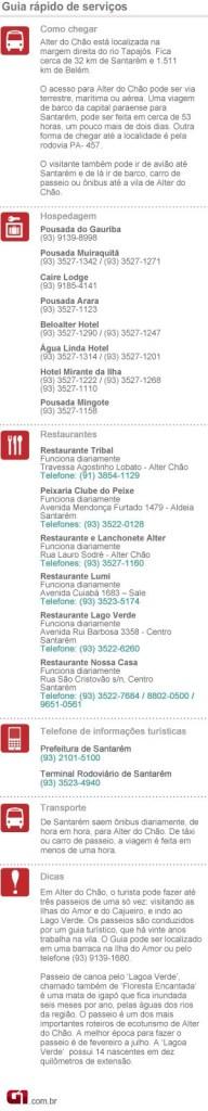 Viaje Toscano Brasil @Ahoba Viagens - Alter do Chão - Santarém