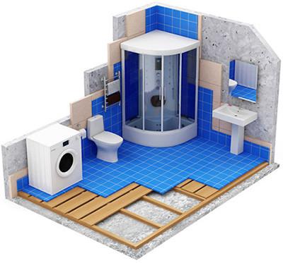 expert termoinstal montaj obiecte sanitare - Preturi