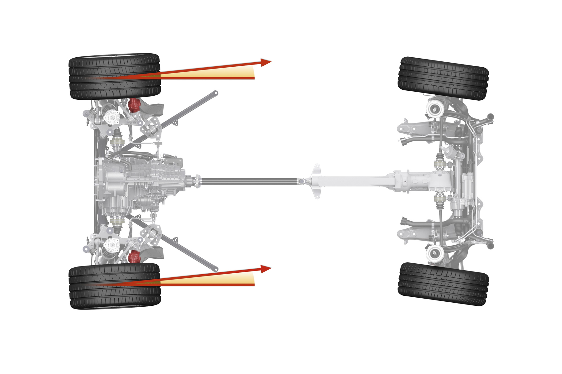Technology Explained Rear Axle Steering
