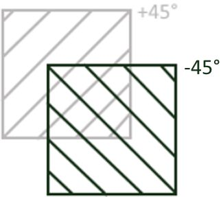 Biaxial fabric example +45 & -45