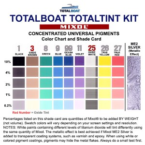 TotalTint Mixol Universal Pigments Kit