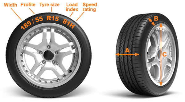 Can You Put Different Size Tire Your Car
