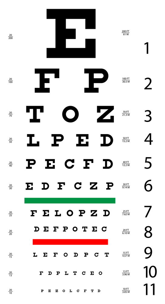 Vision Testing Or Visual Acuity