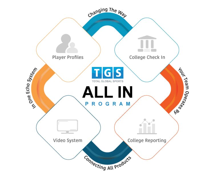 TGS Team All In Program