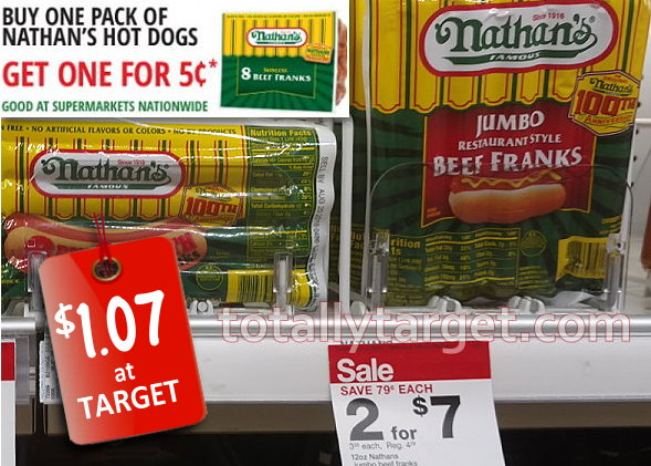 image relating to Nathans Printable Coupons named Nathan very hot pet dog discount codes - Airport parking newark discount coupons