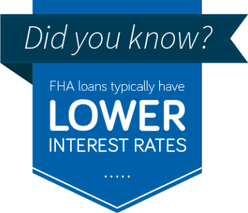 fha mortgage loan interest rate