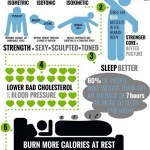 Why lift? Answered. #strength #burncalories #fitness #health