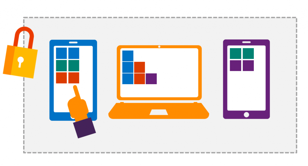 O365 is secure from any device