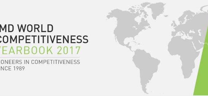 IMD World Competitiveness Ranking