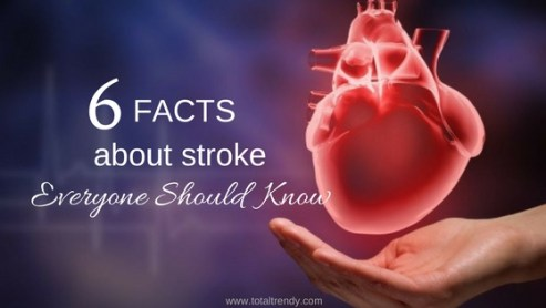 important facts about stroke
