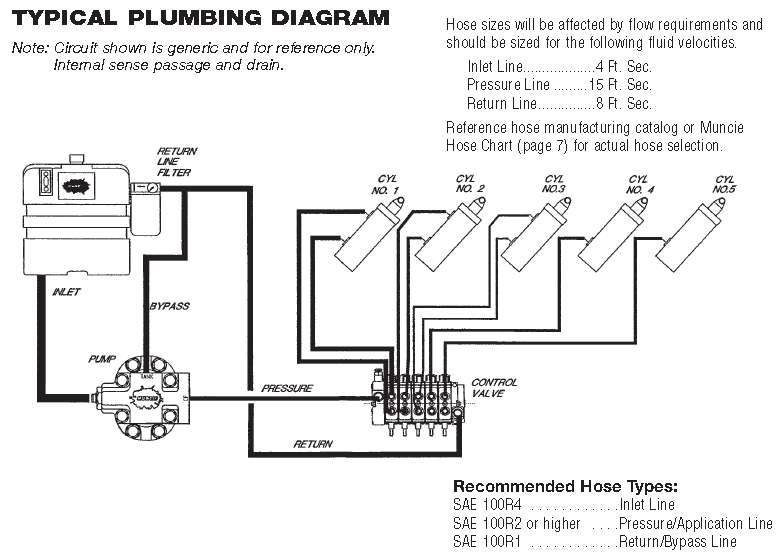 mlsm muncie wiring diagram wiring diagrams data base