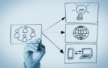 Designing sales compensation for subscription businesses