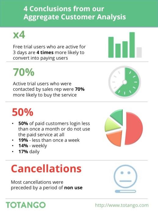 PR-Infographics