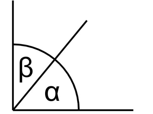 unghiuri congruente