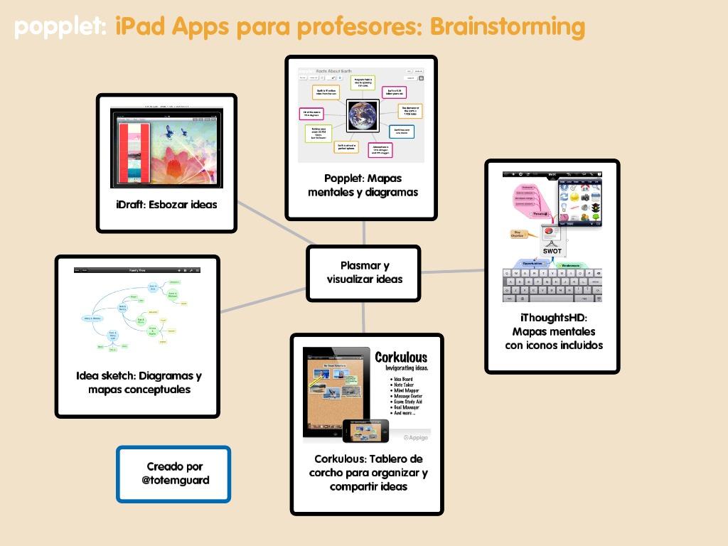 iPad Apps para profesores Brainstorming