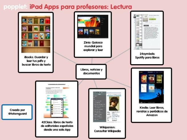 iPad Apps para profesores lectura